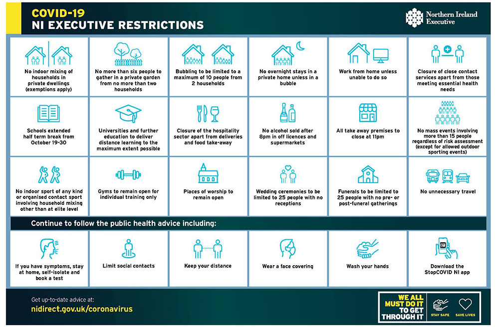 NI Exec Restrictions